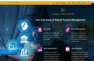 Webdesign Prozess Management